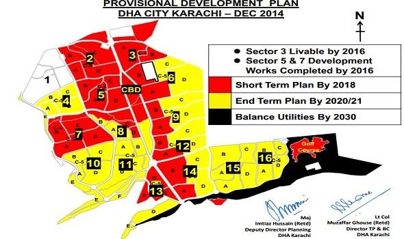 DHA-City-Karachi-Development-Plan