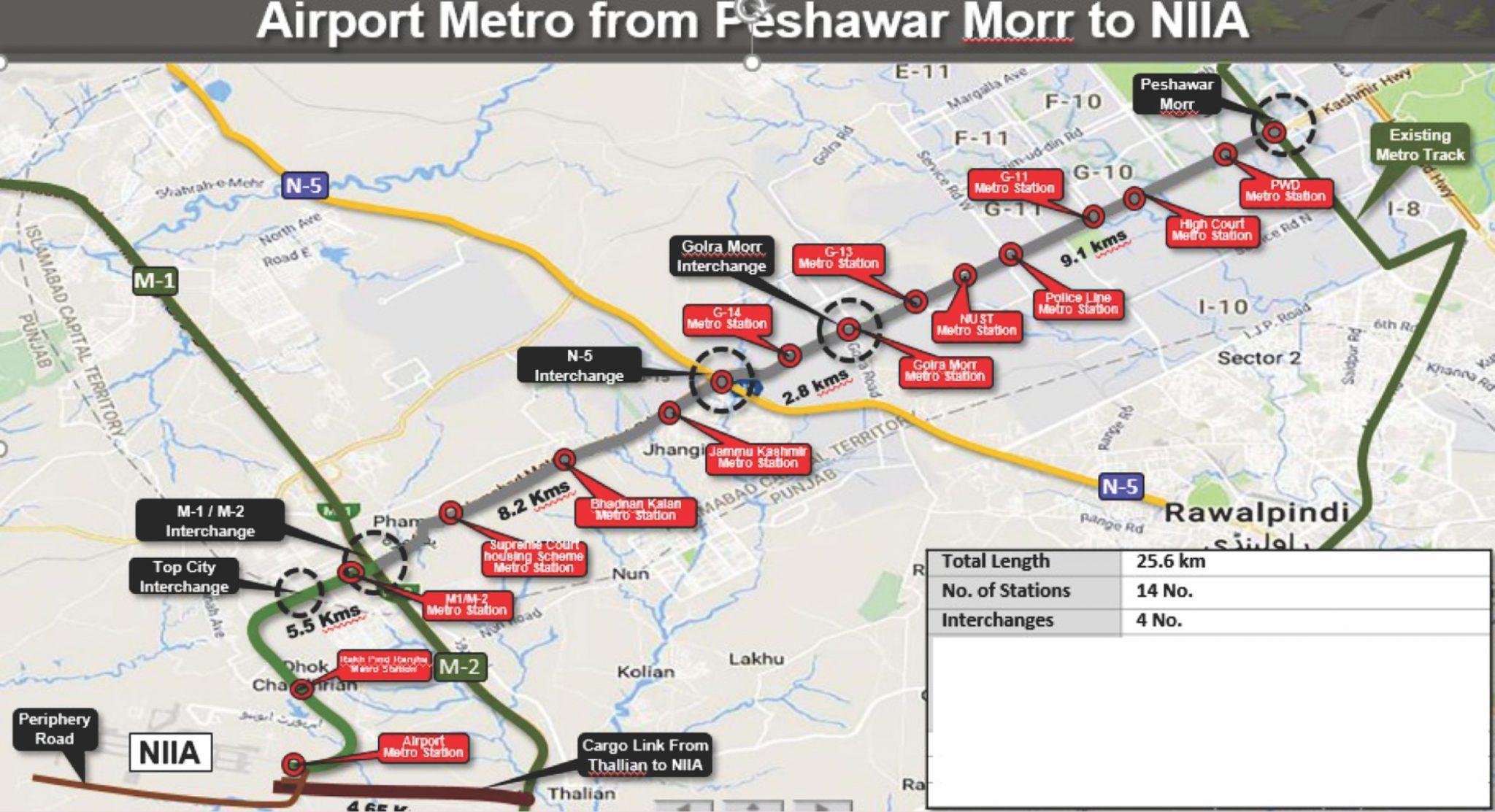 New Airport Metro Route