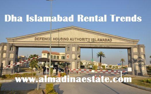 dha islamabad rental trends