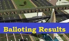 naval anchorage gwadar Balloting results