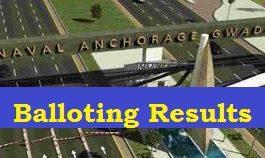 naval anchorage gwadar Balloting results