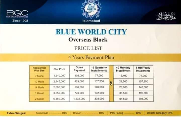 blue world city overseas block
