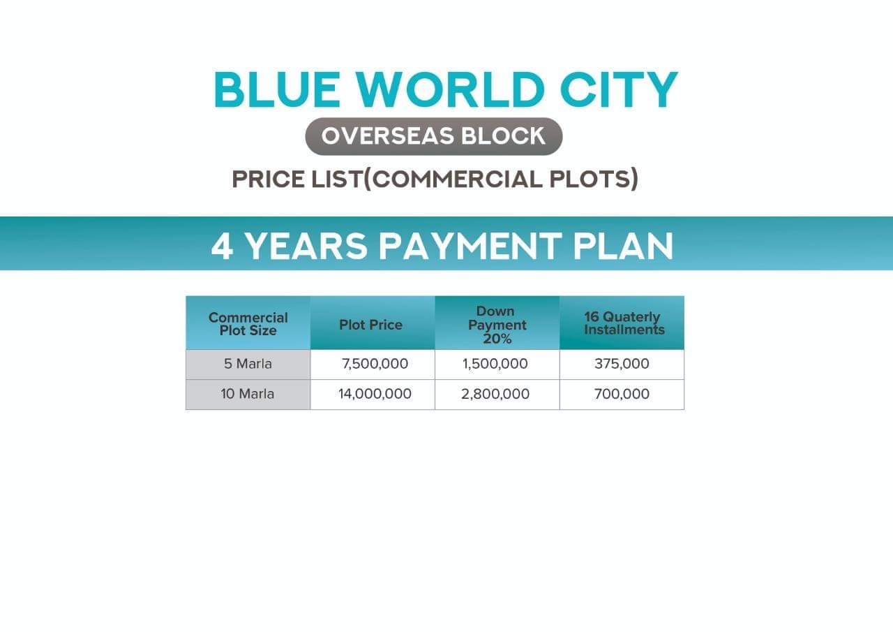 commercial plots in blue world city overseas block