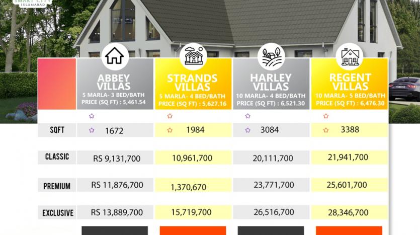 capital smart city smart villas prices