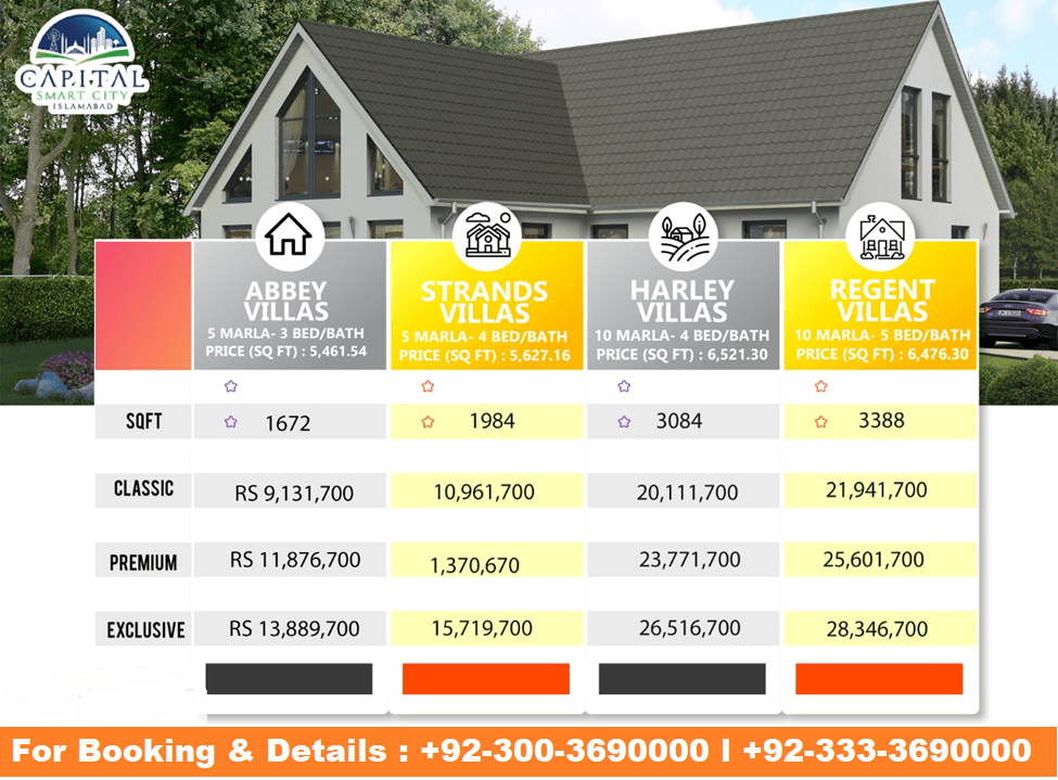 capital smart city smart villas prices