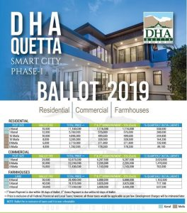dha quetta prices