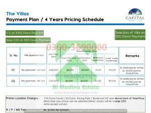 3.5 Marla Boutique villa apartment Payment plan